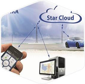GSM GPS Маяки