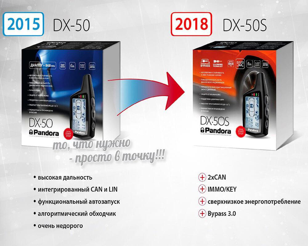 DX-50S