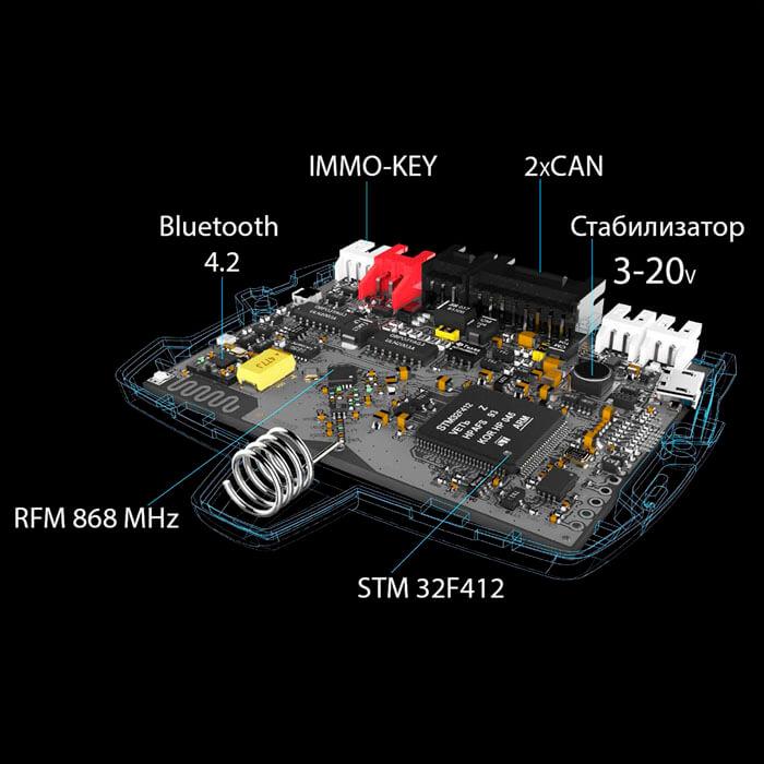 Блок DX-91