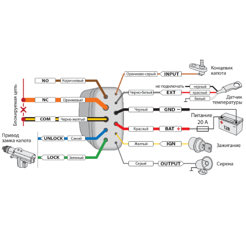 starline r6 podkapotniy modul2