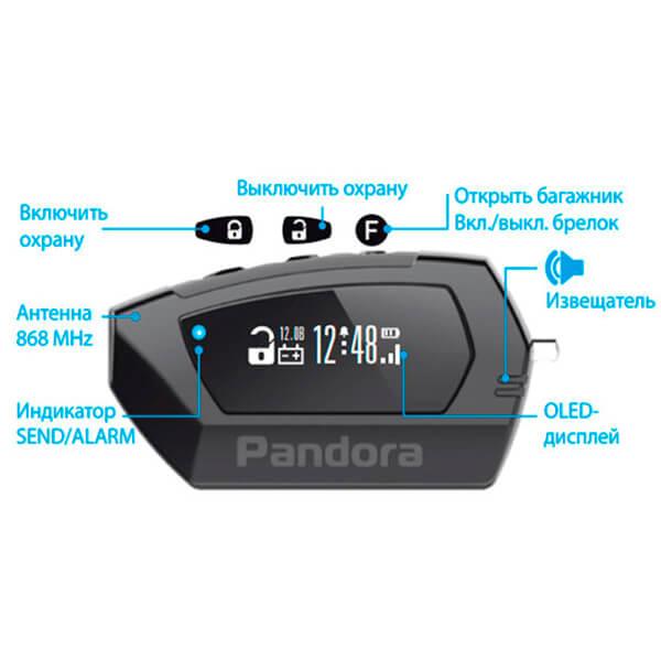 Pandora DX-57_2